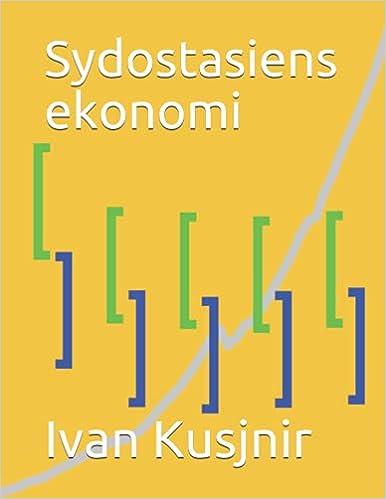 Sydostasiens ekonomi