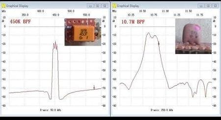 Aluminum case 2019 NWT300AF-BNC Sweep analyzer Audio Sweep Network Analyzer