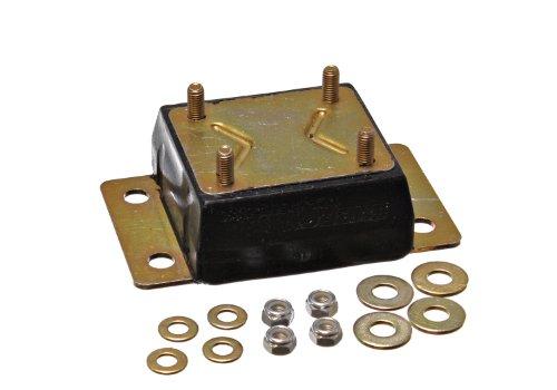 energy suspension for wrangler - 3