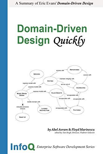 (Domain-Driven Design Quickly)