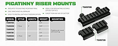 Picatinny Riser Mounts for Scopes or Dot Optics from Green Supply