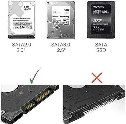 Multibao USB 3.0 to SATA External Hard Drive Enclosure Caddy Clear ...