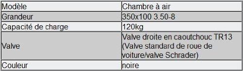 Wiltec Camera dAria Standard per Ruote di carriola 3.50-8