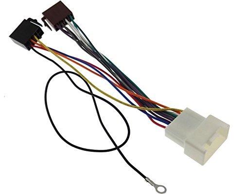 Radio Adapter CITROEN PEUGEOT MITSUBISHI ohne Navi ISO Stecker Kabel ...