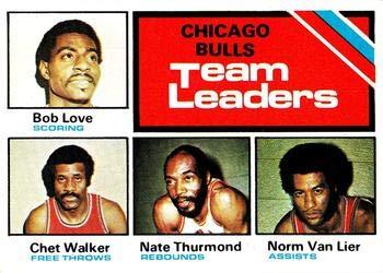 Walker Love (1975 Topps Regular (Basketball) card#119 Chicago Bulls TL Love/Walker/Thurmond/Van Lier of the Chicago Bulls Grade Excellent to Excellent Mint)