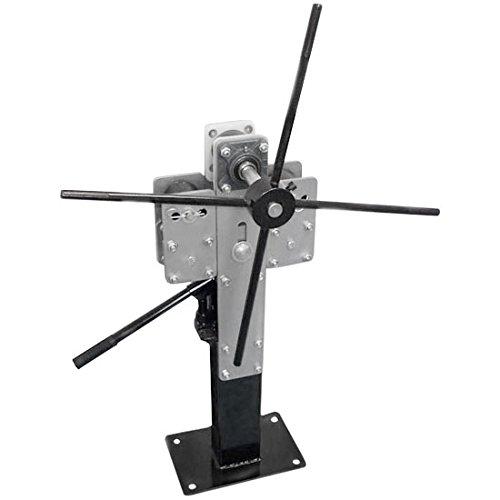 - Sheet Metal Pedestal Band / Ring Roller