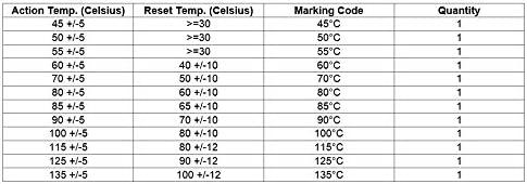Electronics-Salon KSD9700 Serie Normalverschluss Auto Reset 45~135/°C Thermostat-Sortiment 45 50 55 60 70 80 85 90 100 115 125 135/°C. Bimetall Scheibe Temperaturschalter