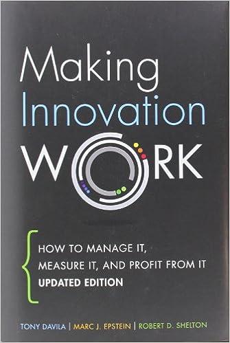 Management de l'innovation - making innovation work