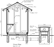 stone shed plans, stone cottage plans, stone log cabin plans, stone brewery plans, stone church plans, stone garage plans, stone root cellar plans, on stone smokehouse plans