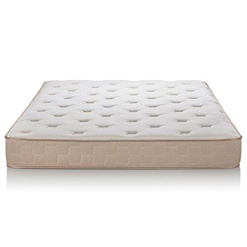 englander finale 10inch innerspring mattress enjoy a super soft u0026 comfy sleep ideal for kids u0026 guest beds the best cheap mattress for a peaceful