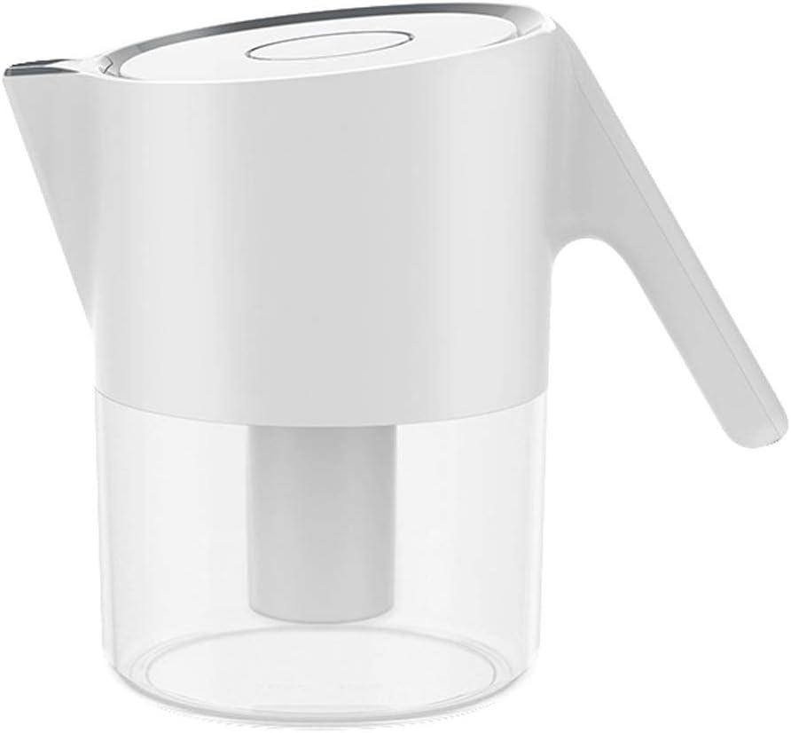 LHV water purifier Net Kettle - Purificador de Agua portátil con ...