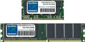 2GB (2 x 1GB) DDR 333MHz PC2700 200-PIN SODIMM & 184-PIN DIMM MEMORIA RAM KIT PARA IMAC G4 FLAT PANEL 17 PULGADAS 1GHz & USB2.0