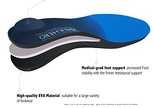 Arch Support Insoles Men Plantar Fasciitis Feet Insoles Arch Supports Orthotics Shoe Inserts For Relieve Flat Feet, High Arches,Back Pain,Full Length,Mens Shoes Inserts Mens 7- 7 1/2 |Womens 9 - 9 1/2 by WalkHero (Image #3)