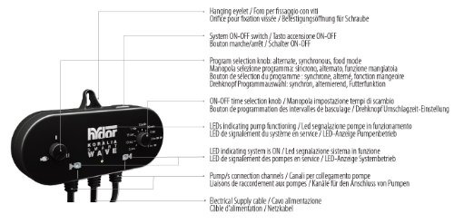 Hydor-Smart-Wave-Circulation-Pump-Controller