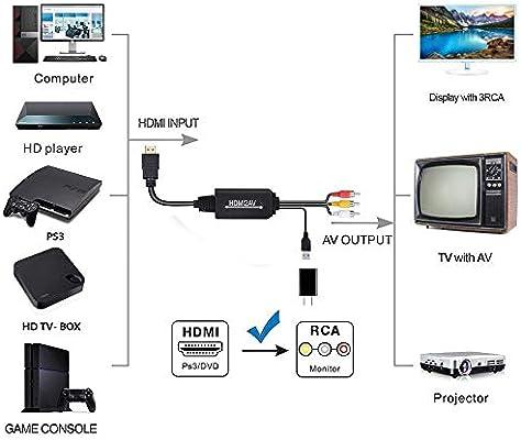 HDMI a RCA,HDMI a AV 3RCA CVBS Compuesto Cable convertidor de audio compatible con NTSC para Fire Stick/Roku/Chrome Cast/PS4, DVD/HDTV/Laptop/X box, etc. - 6.5 pies de longitud: Amazon.es: Salud y cuidado personal