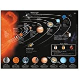 Nasco Planet Poster - Science Education Program - SB42980