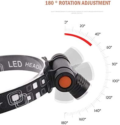 jzhi Headlamp Rechargeable Headlamps Head Light Flashlight Zoom Waterproof Usb Headlight Head Torch