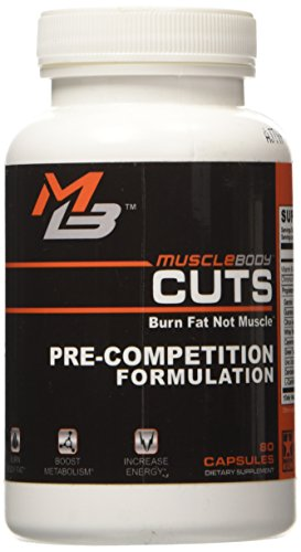 Muscle Body Cuts Appetite Supressant