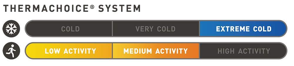 ColdPruf Men/'s Authentic Dual Layer Wool Plus Base Choose SZ//color