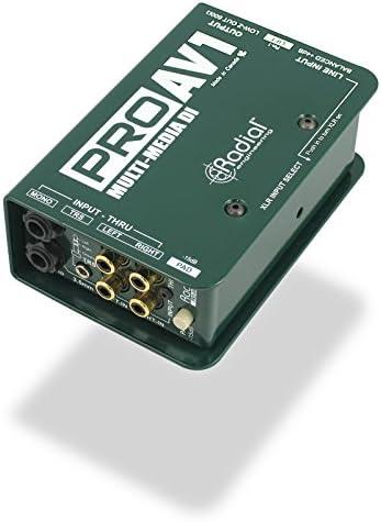 Radial Caja de Inyección Directa pasivo del solo canal - ProAV1 ...