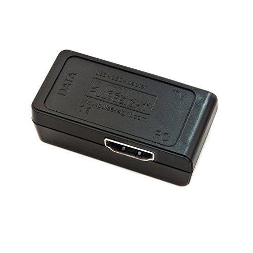 USB - HDMI-CEC Adapter