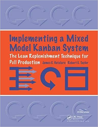 ec4077d10a44dd Implementing a Mixed Model Kanban System  The Lean Replenishment Technique  for Pull Production 1st Edition