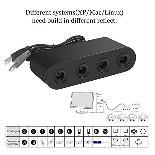 Controller Adapter for Switch/Wii U/PC - Work for Super Smash Bros Adapter, No Drivers Needed