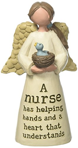 "Blossom Bucket 154-10244 ""Nurse"" Angel with Birdnest Decorative Item, 4"""