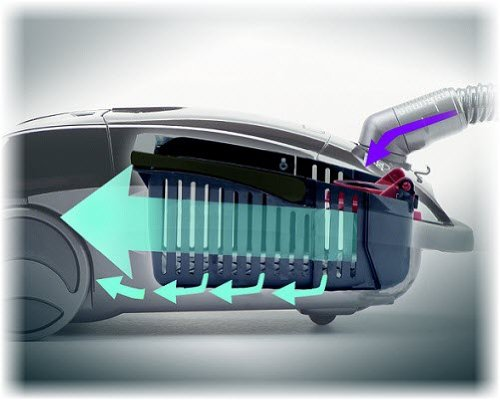 Panasonic Vacuum Cleaner -