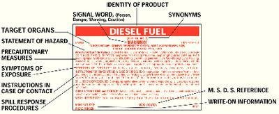 National Marker HC262 Container Labels, Isopropyl Alcohol, 3 1/4 inches X 5 inches, PS Vinyl, 10/Pk