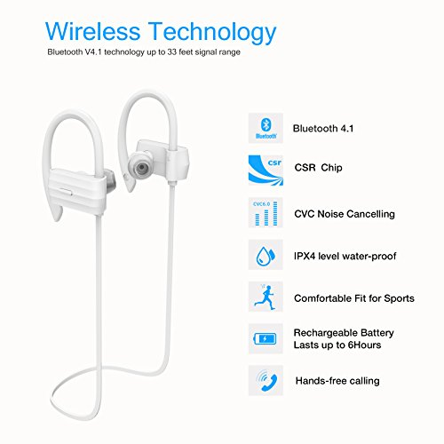 ggmm w600 wireless bluetooth headphone 4 1 lifetime hassle free warranty ipx4 sweatproof sport. Black Bedroom Furniture Sets. Home Design Ideas