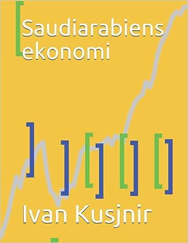 Saudiarabiens ekonomi