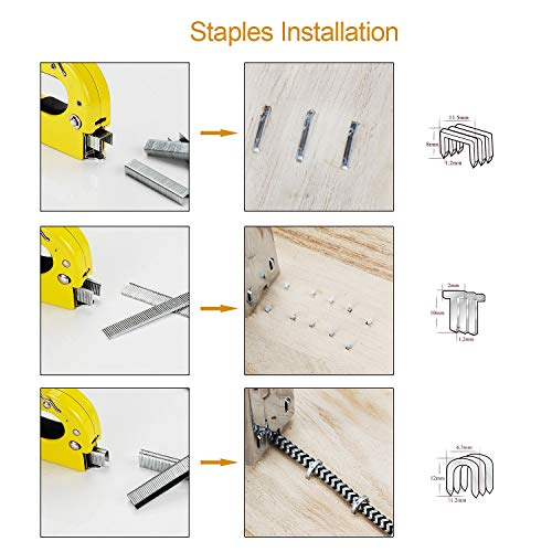 Staple Gun, 3 in 1 Manual Nail Gun with 1800 Staples - Heavy Duty Gun for Upholstery, Fixing Material, Decoration, Carpentry, Furniture by Topec (Image #3)