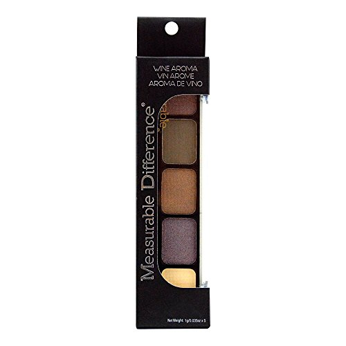 Measurable Difference Color Cosmetics, Wine Aroma Eyeshadow, 2 count