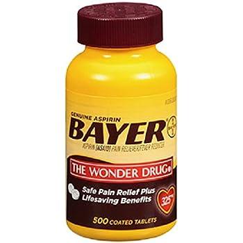 Aspirin Found Effective for Erectile Dysfunction - Renal ...