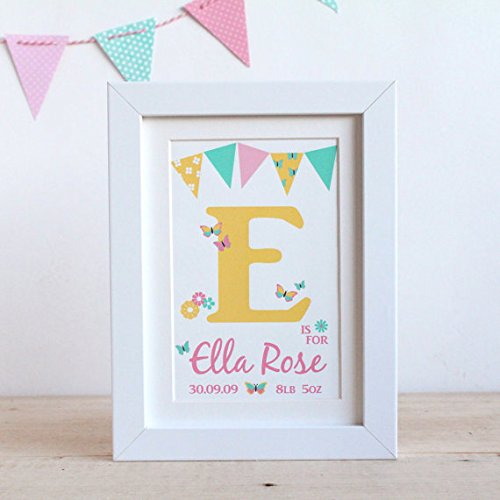 Personalised butterfly handmade alphabet name frame for personalised butterfly handmade alphabet name frame for christening girls meaning of name frame print negle Gallery