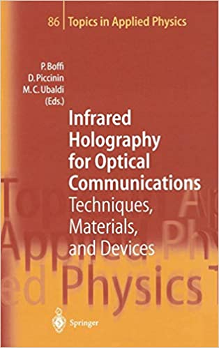 Infrared Holography for Optical Communications: Techniques