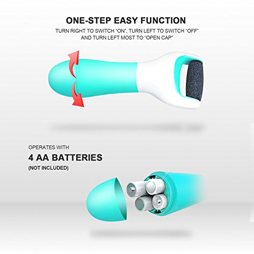 Waterproof Electric Foot File Callus Remover For Feet - Powerful Motor And 360 Degree Rotatable Roller Head Smooths Skin Quickly - Use On Dry Or Wet Feet (Batteries Not Included) - By Utopia Care by Utopia Care (Image #1)