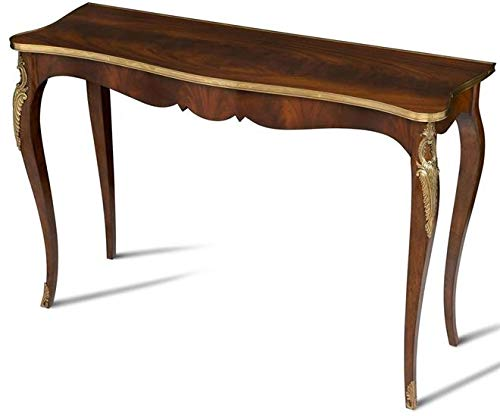 Regency House Living Room Furniture - Scarborough House Console Table Regency Crotch Mahogany Brass Molding
