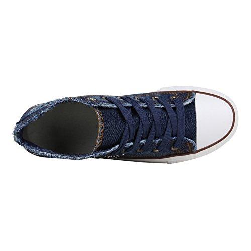 Femmes Bottes Flandell Imprime Paradis Plateau Fonc Bleu Denim Sneakers pqwHaqBd