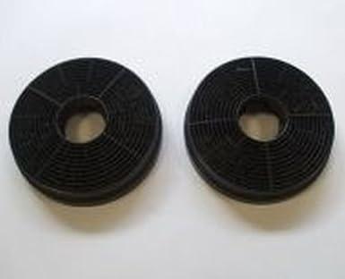 Original bomann aktivkohlefilter tlg set für