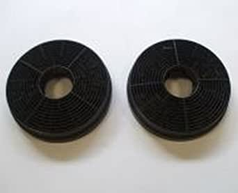 Original Bomann filtro de carbón activo 256300 de 2 piezas Set para campana Du 652 IX filtro de carbón filtro carbón activo filtro Campana filtro: Amazon.es: Grandes electrodomésticos