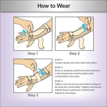 ACE Brand Deluxe Wrist Stabilizer, support for CarpalTunnel Syndrome, sprains & strains, tendonitis