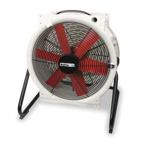 Agricultural Exhaust Fan - 240V High Efficiency Agricultural Exhaust Fan, 21/32HP
