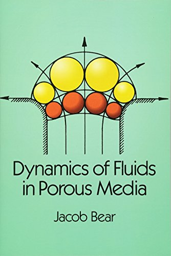 Fluid Media - Dynamics of Fluids in Porous Media (Dover Civil and Mechanical Engineering)