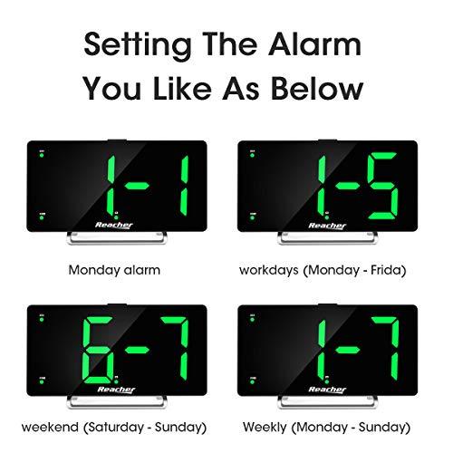 Large Alarm LED Digital Display Dual Alarm with Port Number Green