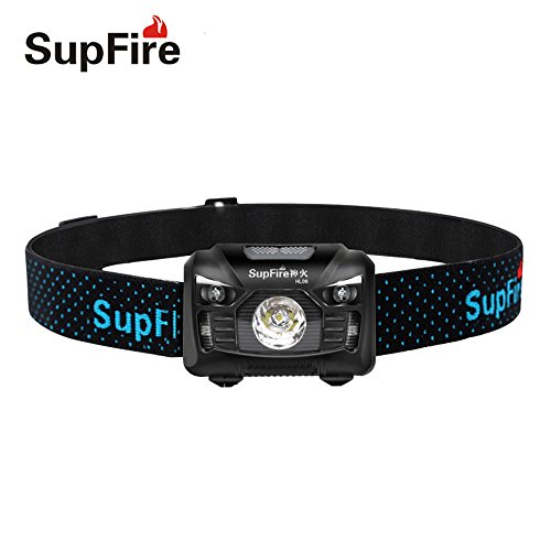 CREE LED Headlamp - 500 Lumens, 5 Lighting Modes, White & Red LEDs, Adjustable Strap, IPX6 Water Resistant. Great For Running, Camping, Hiking,Model HL06