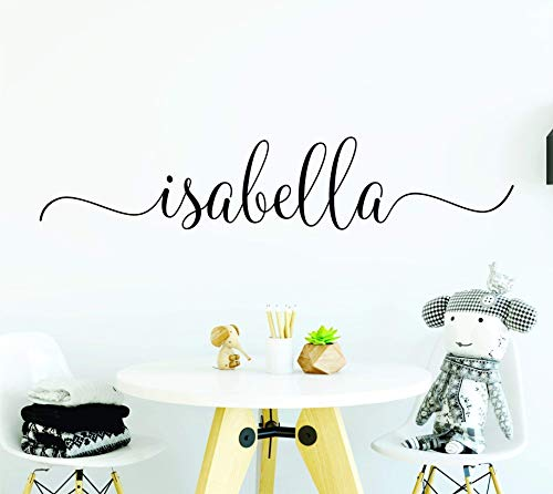 (Name Wall Decals - Name Stickers - Name Decals - Girls Wall Decor - Letter decals for wall - Personalized wall decor)