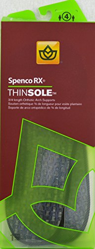 Spenco Incorporated (a) Thinsole 3/4 Length Insole W 11/12 M 10/11
