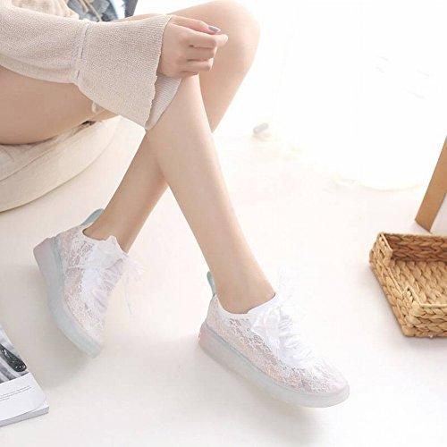 TYERY Zapatos de Mujer de Encaje Cara Transpirable Gelatina Inferior de Fondo Gruesos Zapatos de Hadas Zapatos Casuales Mujeres, Blanco, 35